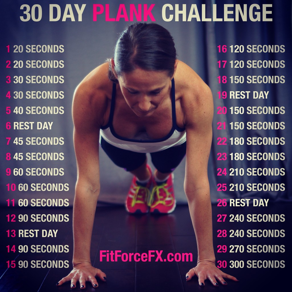 FitForceFX Plank