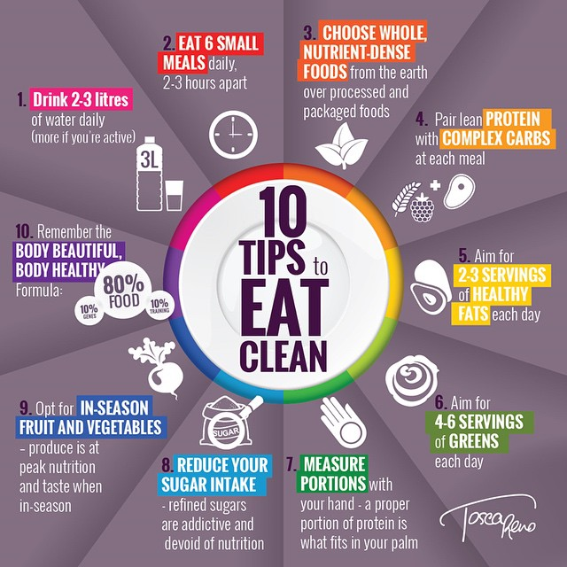#eatingclean made easy with this chart! 10 tips to help you eat clean, by the Fabulous @toscareno 🌟 #fit #fiber #fitfam #fitspo #fatloss #fitgirl #FitForce #fitnessgoals #fitnessjourney #fitjourney #weightloss #weightlossjourney #healthy #homeworkout #healthylifestyle #cleaneating #bodyafterbaby #bikiniready #protein #yoga